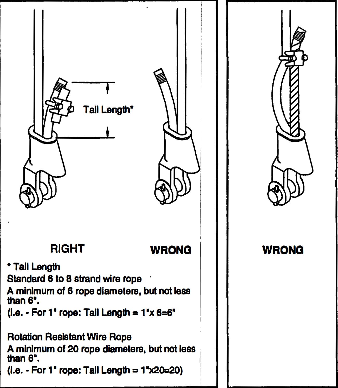 hesco-crane-inspection-standard-wedge-socket.png