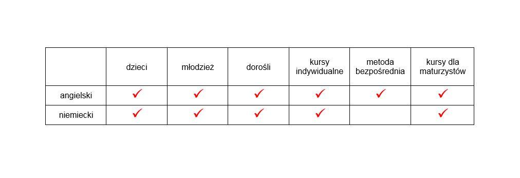 CZERWIONKA-LESZCZYNY