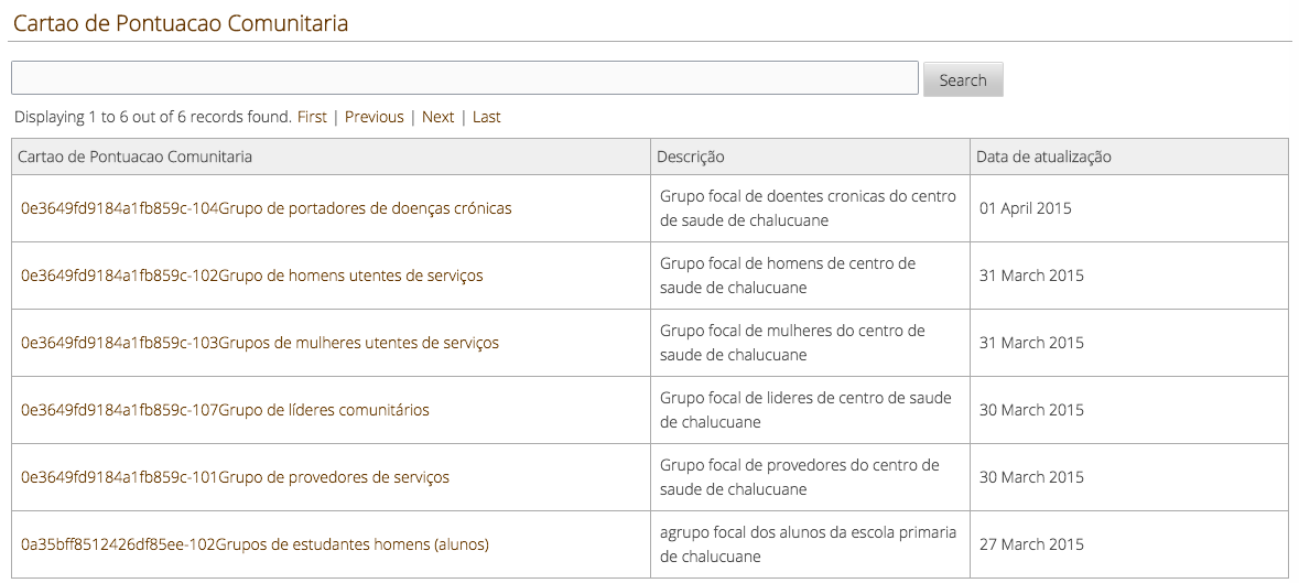Screenshot - A list of forms registering community and provider groups for a scorecard process
