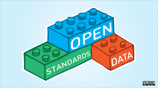 Image courtesy of   https://opensource.com/government/12/1/solving-common-standards-problem-open-data-space