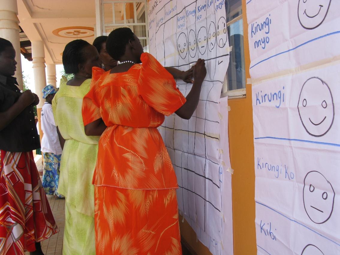 A group creating a scorecard