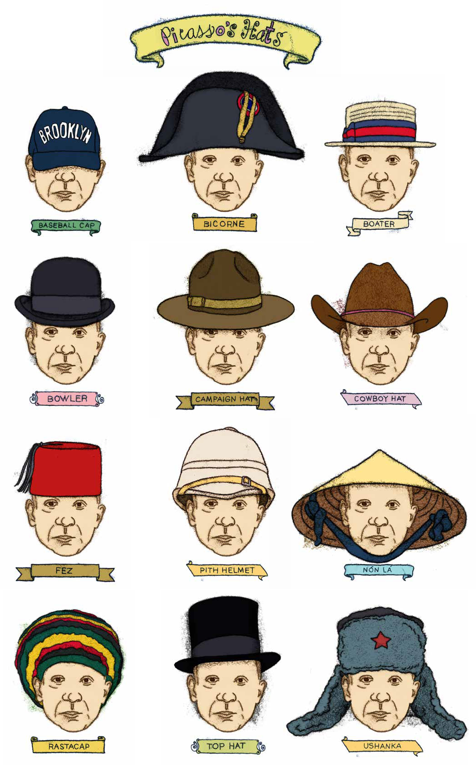 Picasso's Hats