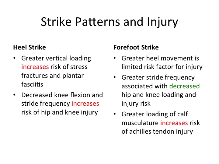 running strike patterns and injury risk, physical therapy boulder