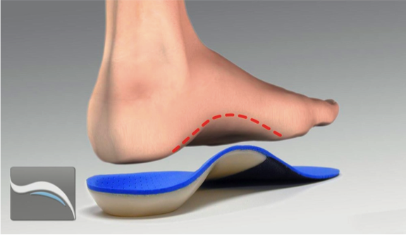 heel-pain-treatment-orthotics