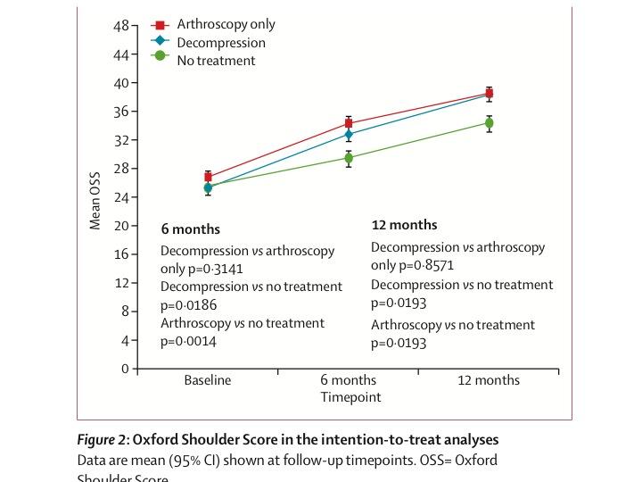 boulder-shoulder-surgery-treatments