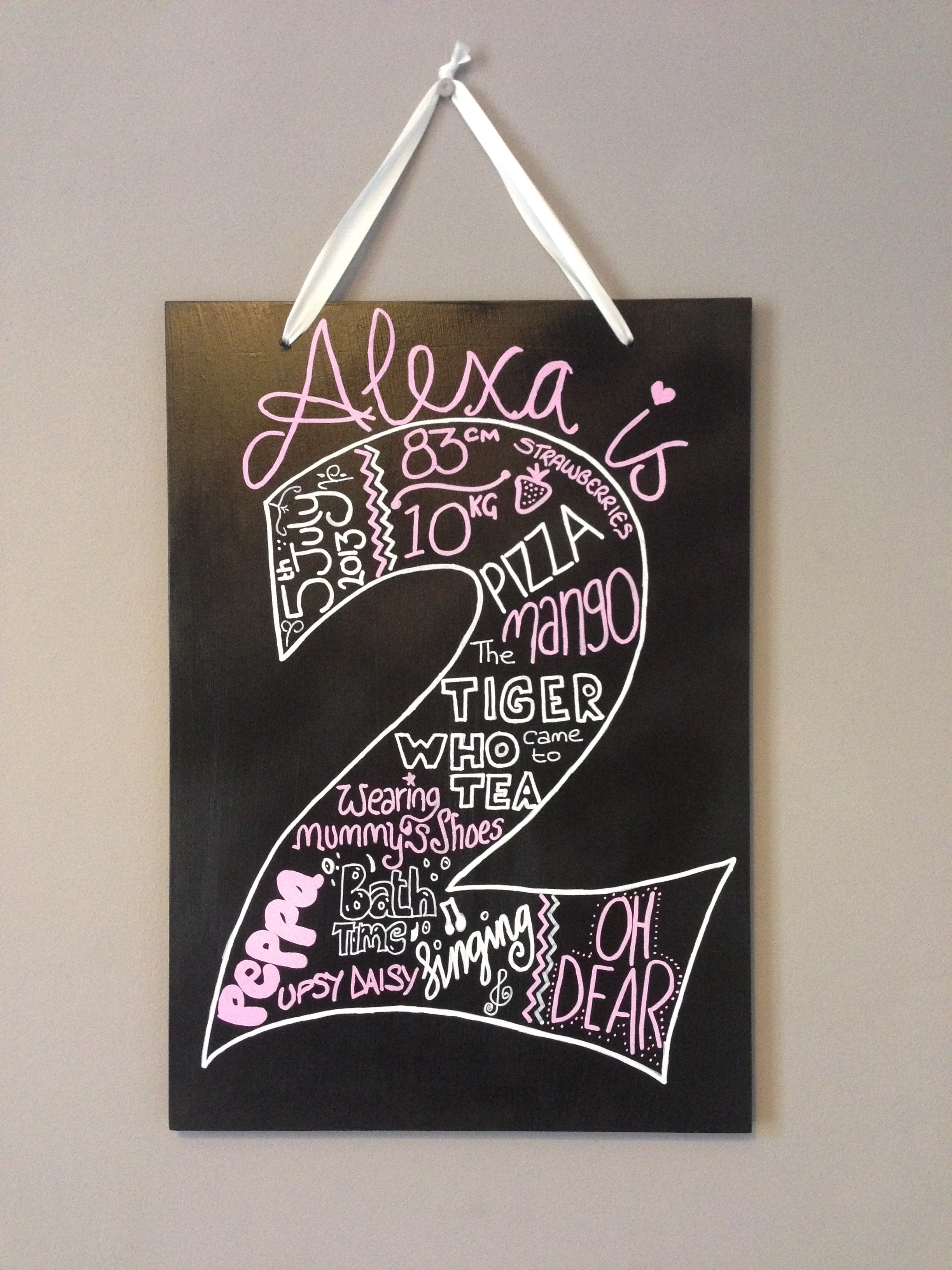 2nd Birthday Board  After creating Alexa's 1st birthday board my customer was so happy with it she contacted me to make one for her 2nd birthday. Keeping in theme with the party I kept to just 2 colours white and pink which gives it a beautiful clean feel.