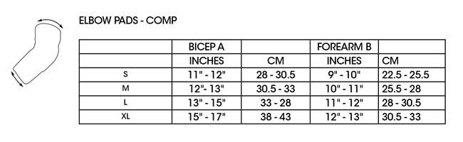 size-chart-elbow-comp