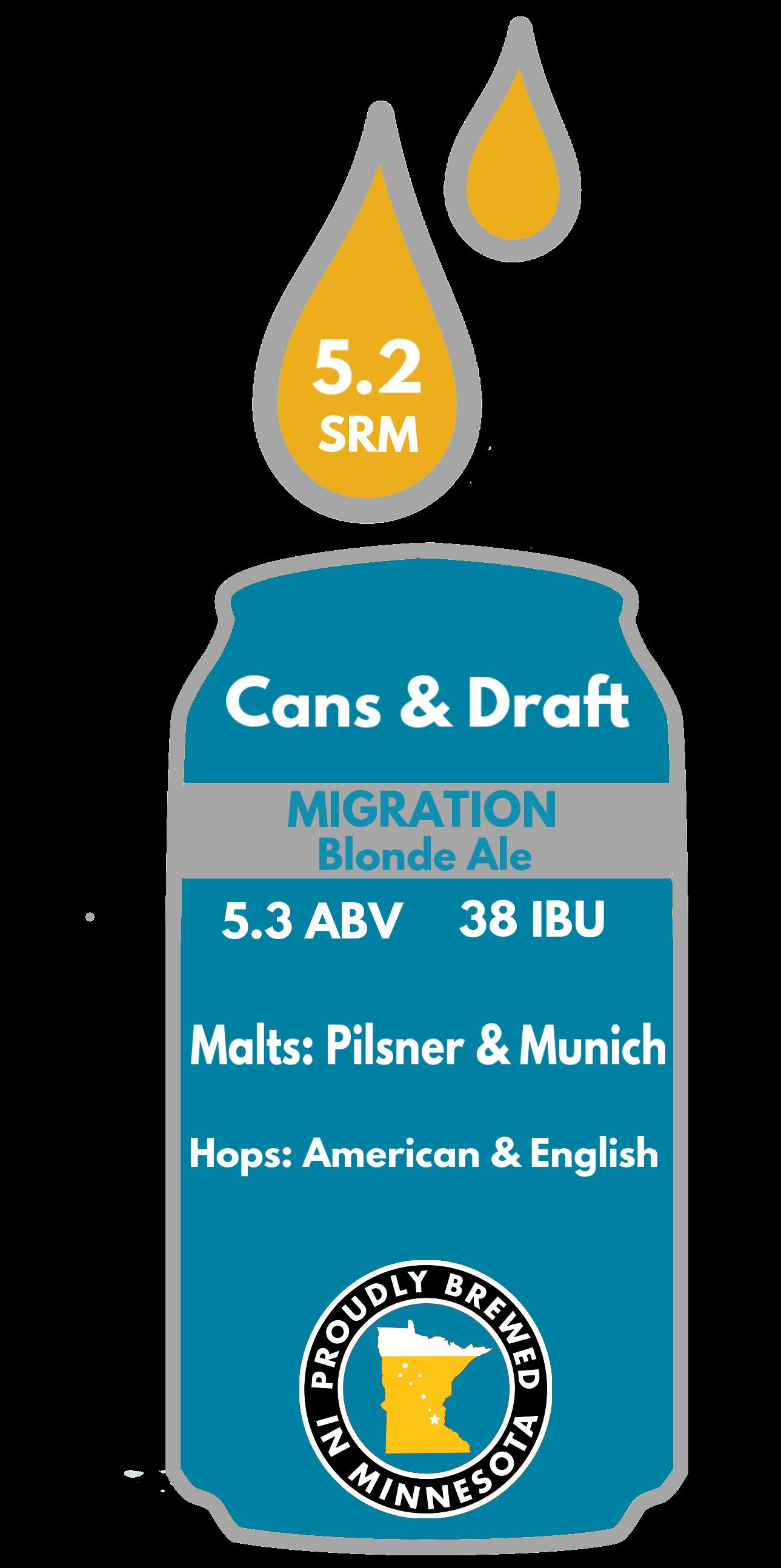 Migration stats.png