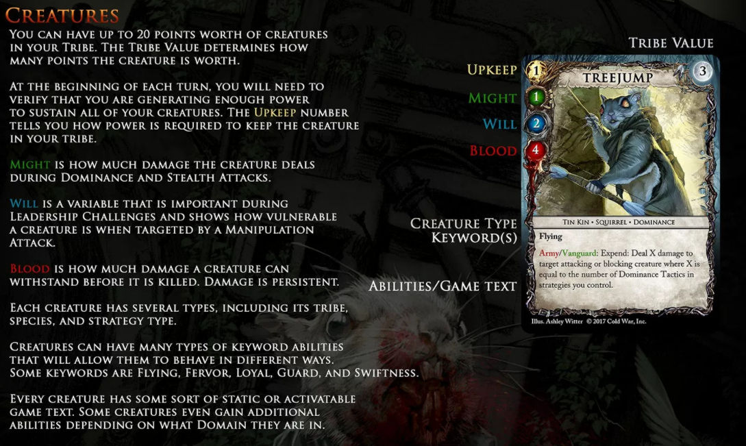 Different creature types in Squarriors: The Card Game from Cold War, Inc.