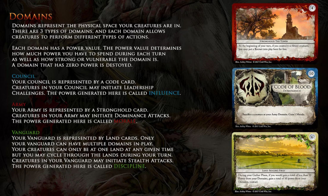 Different domains in Squarriors: The Card Game from Cold War, Inc.