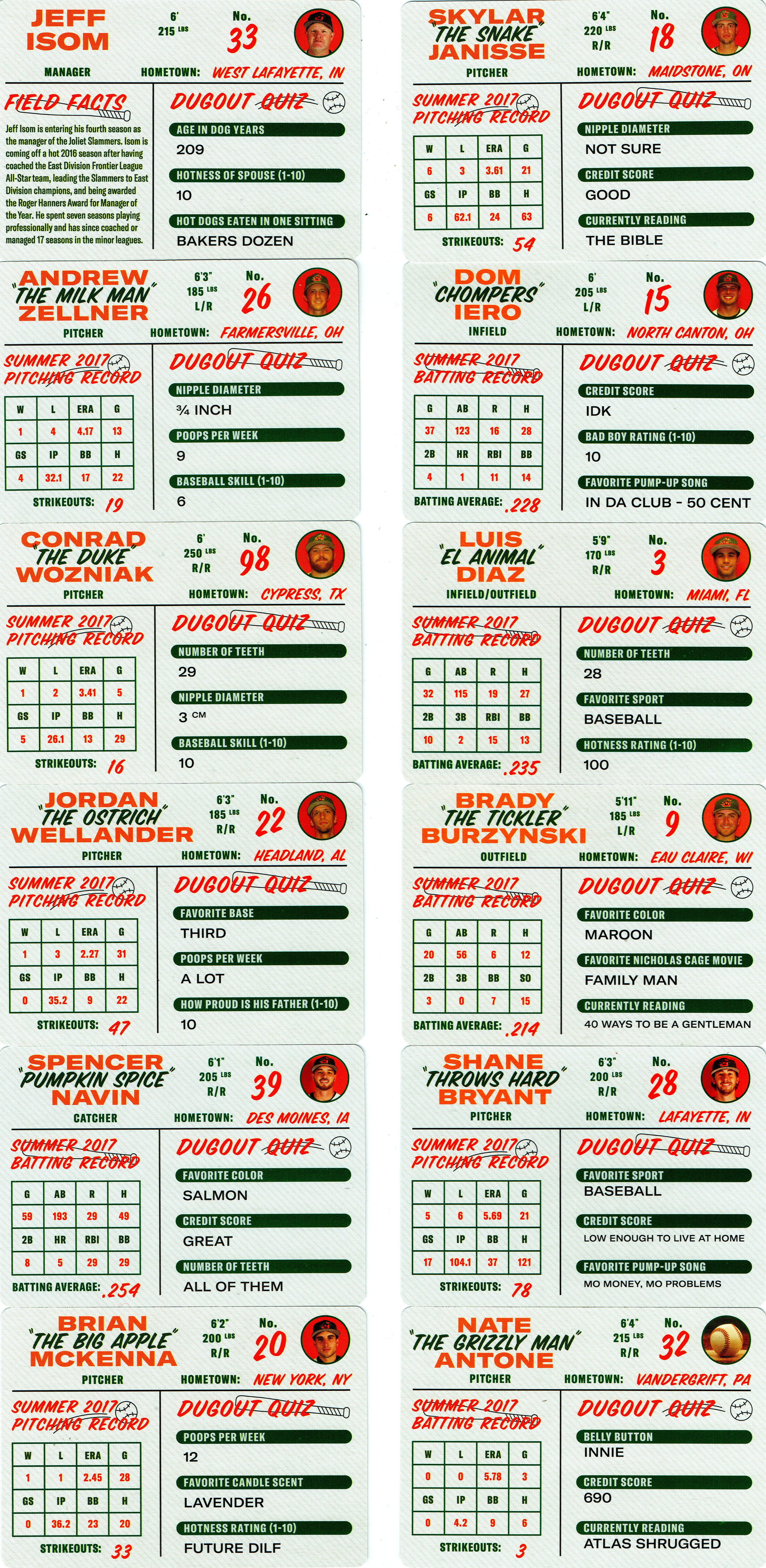 Joliet Slammers Baseball cards (backs)