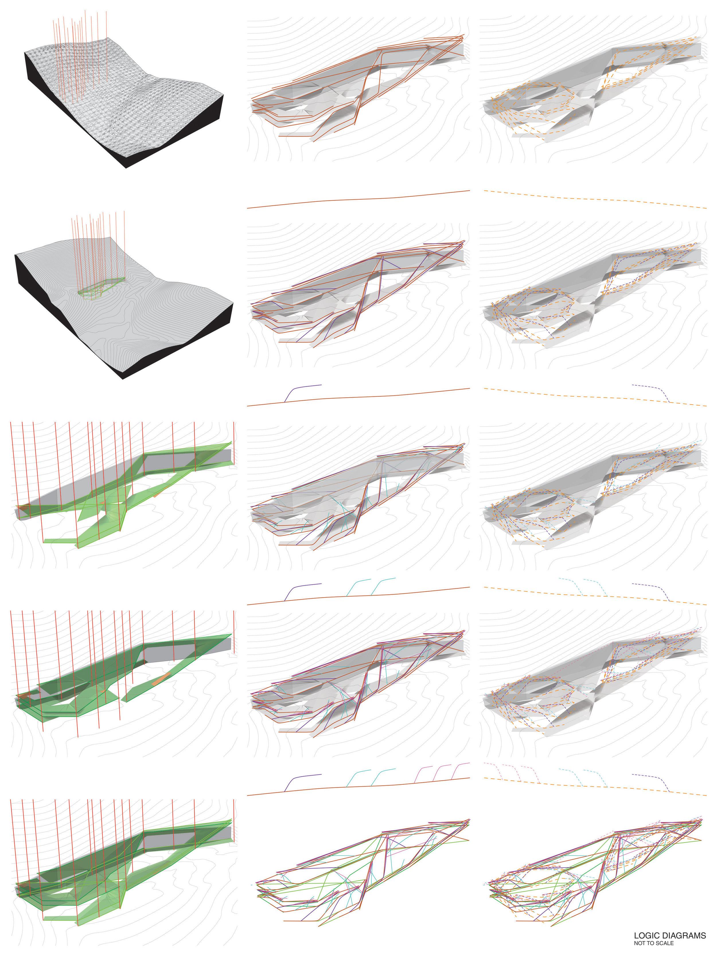 318_Ahrens_ChristopherTaurasi_SP13_Logic Diagram-01.jpg
