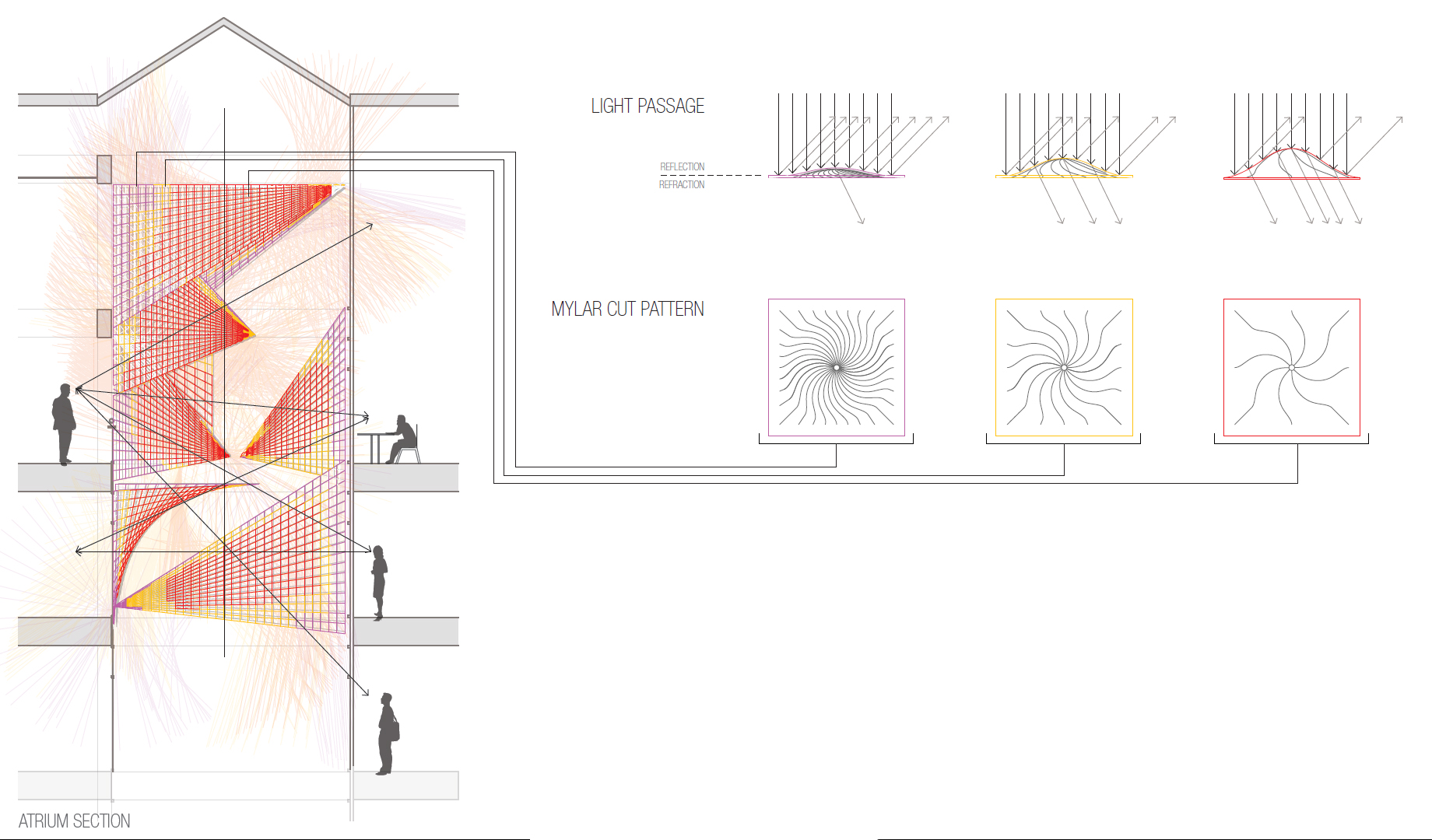 Atrium Section.jpg