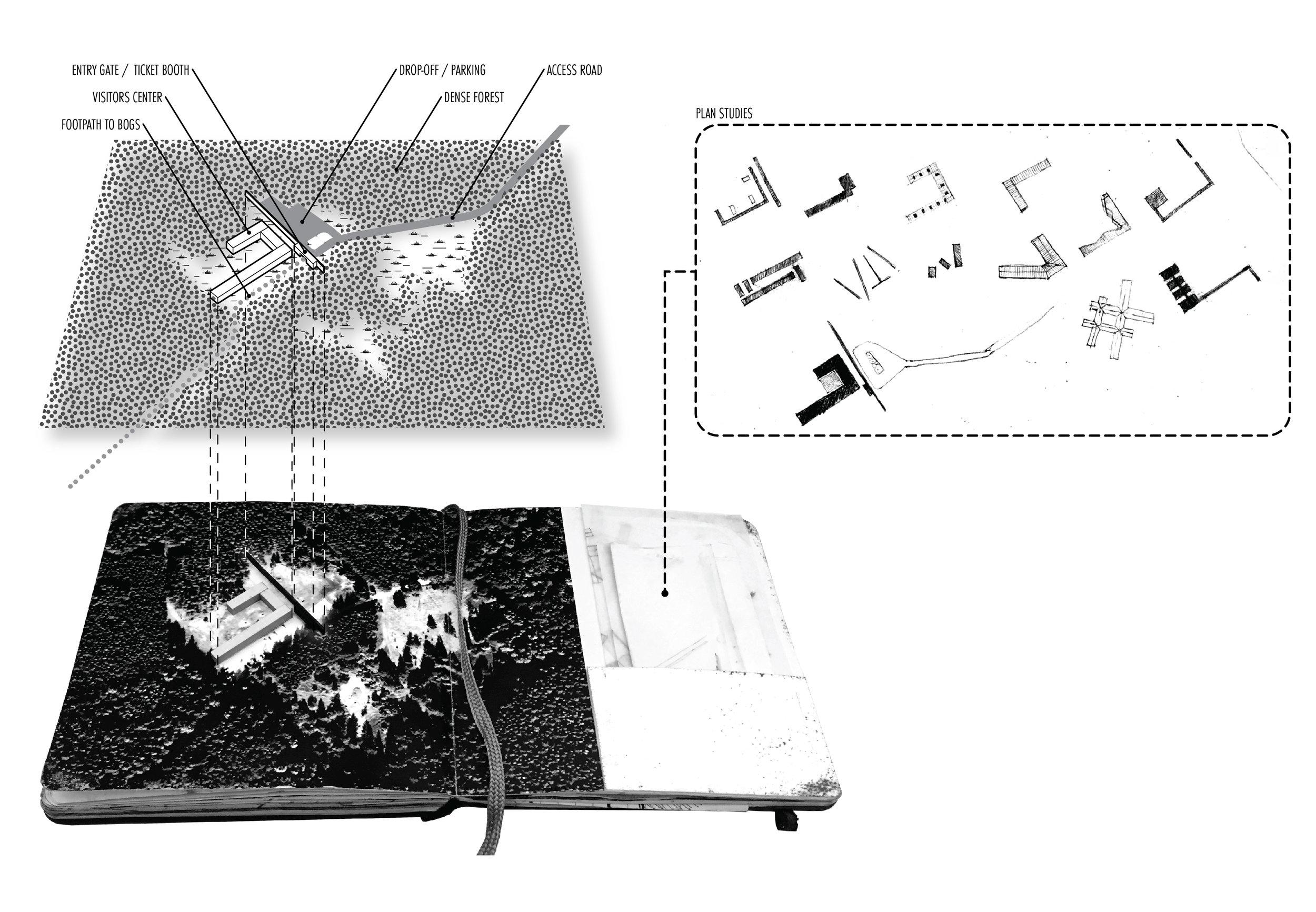 Sketchbook Site Model & Plan Sketches