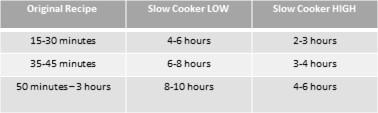 Slow Cooker Guide.jpg