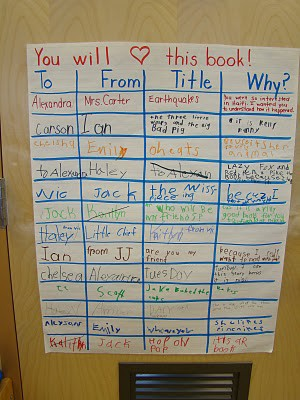 Book Recommendation Chart.jpg