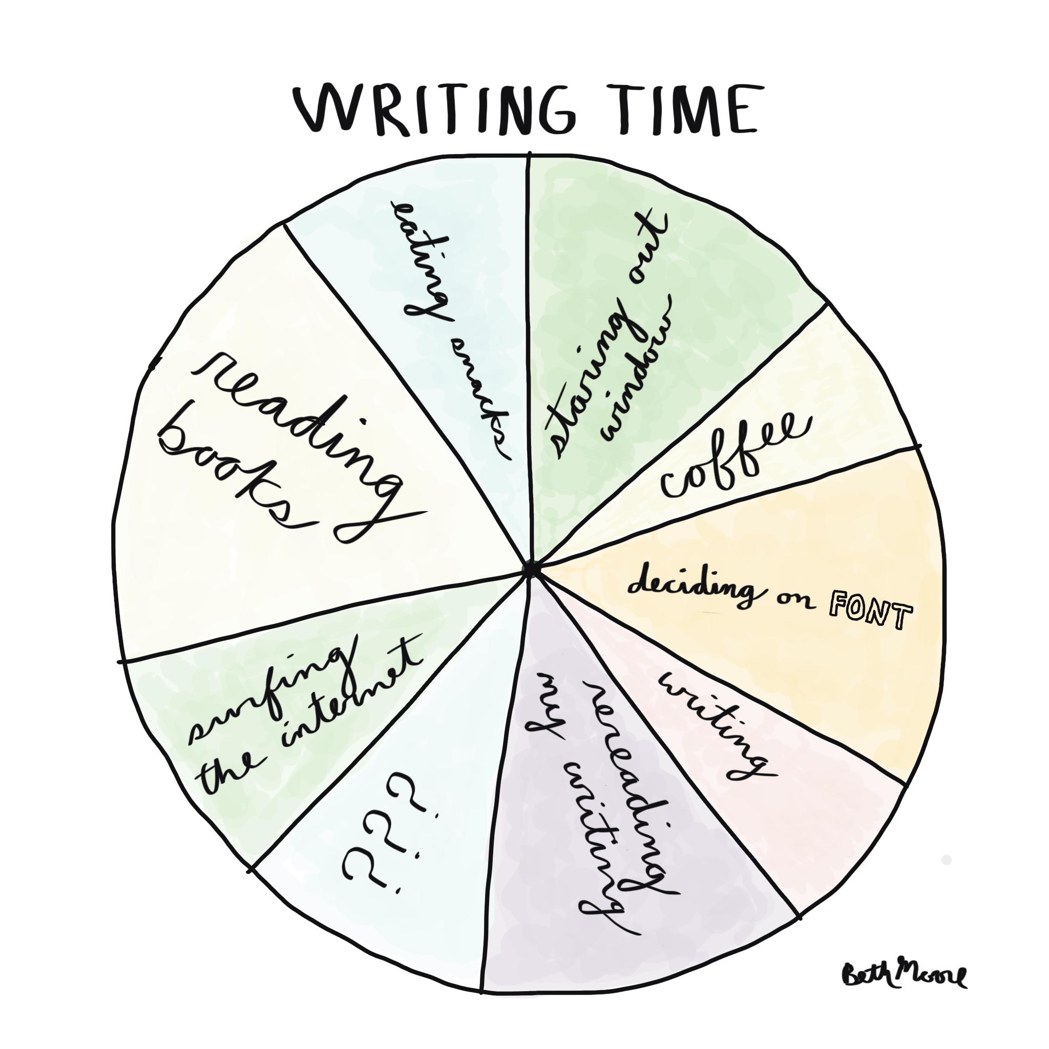 Writing time.jpg