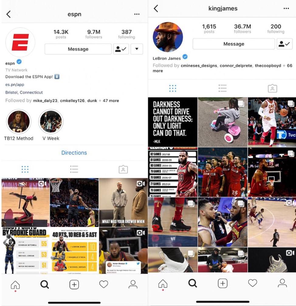ESPN has 9.7 million followers; LeBron James has 36.7 million.