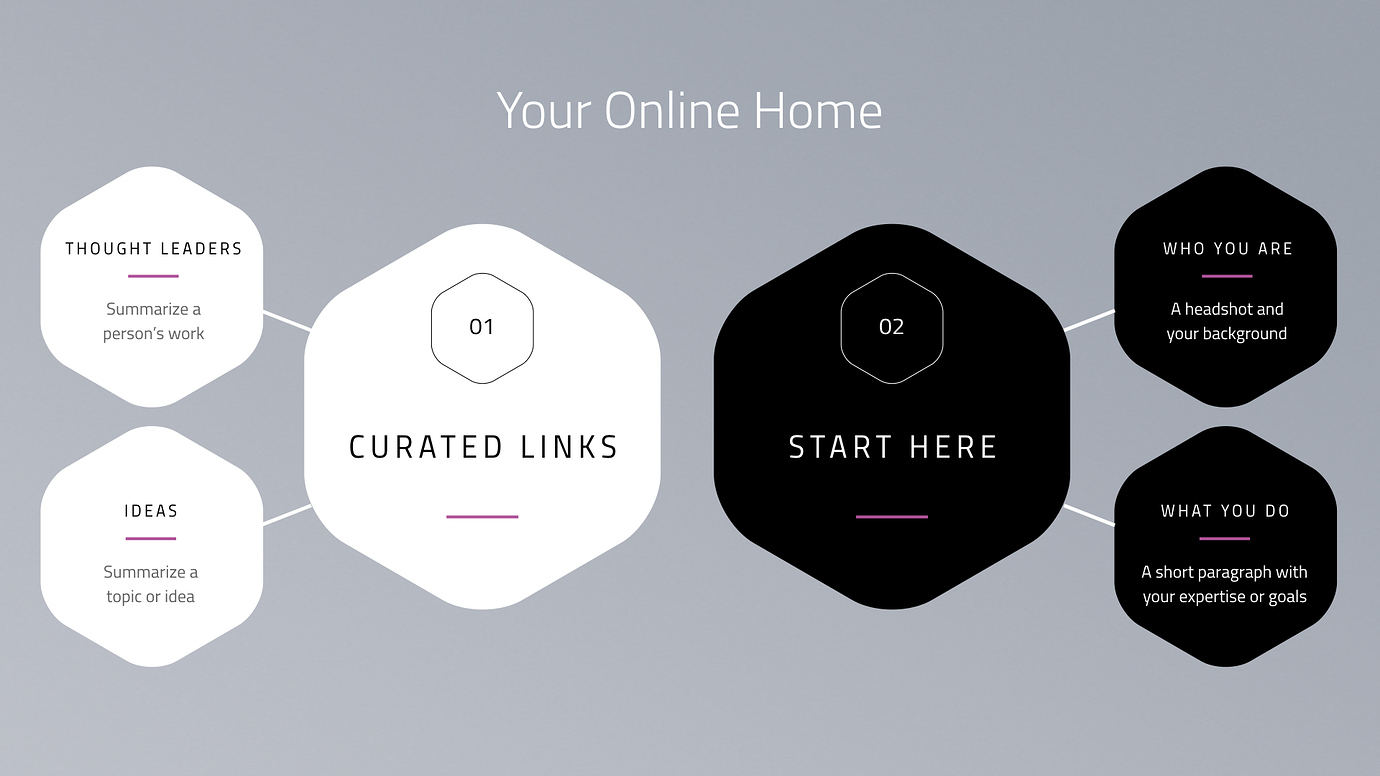 Your Online Home should have a Curated Links and a Start Here page