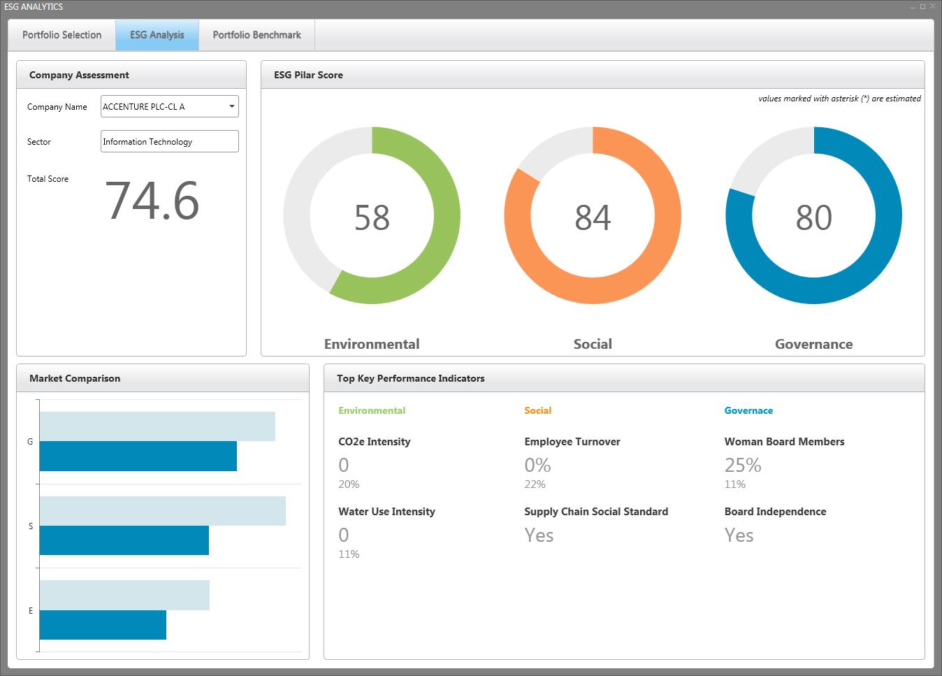 ESG_Analytics_App_Analysis2.jpg