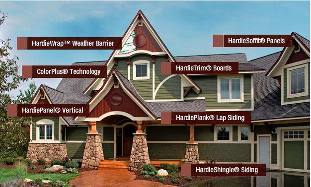 Hardie Board Diagram