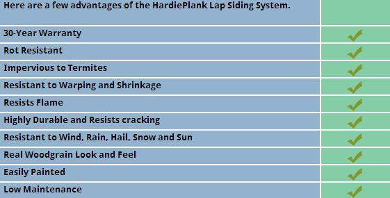 HardiePlank Lap Siding Benefits