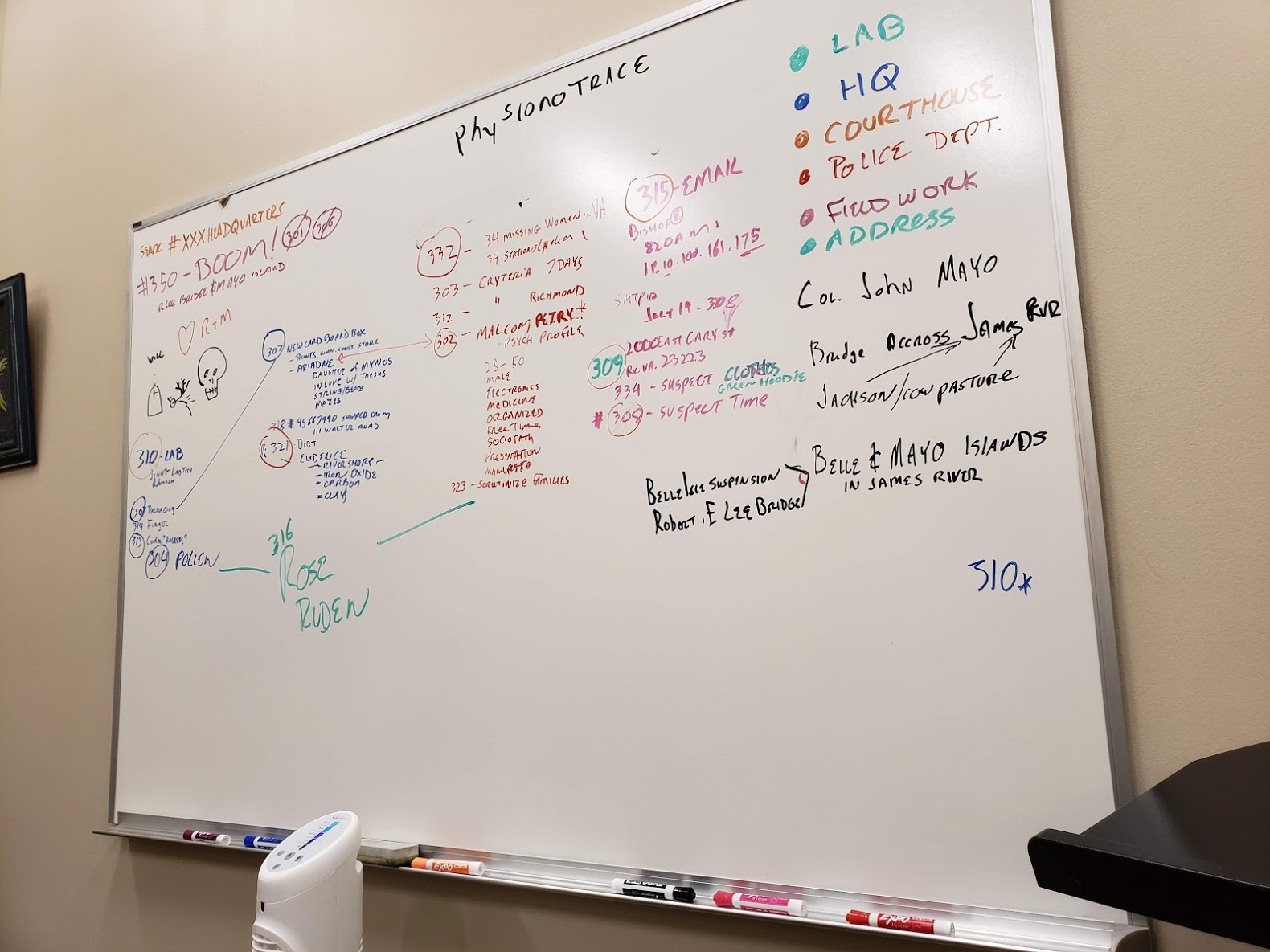 A good Detective board, though we had another dry erase board as well, and lots of paper notes. Don't look too closely, because there may be spoilers.