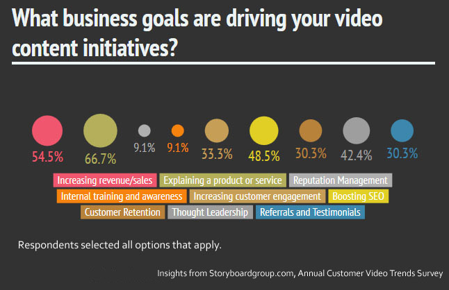 storyboard media group survey 2a