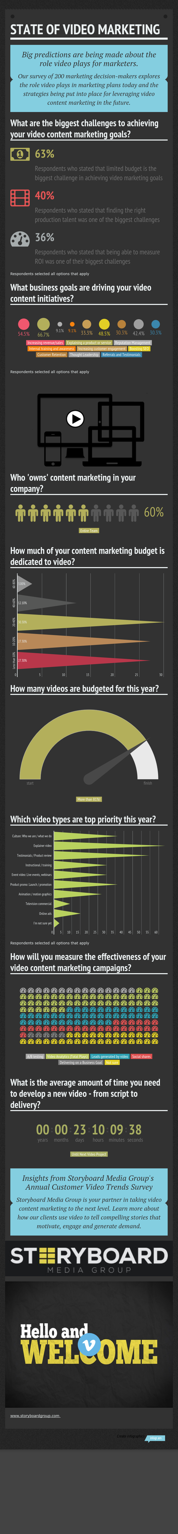 STATE_OF_VIDEO_MARKETING