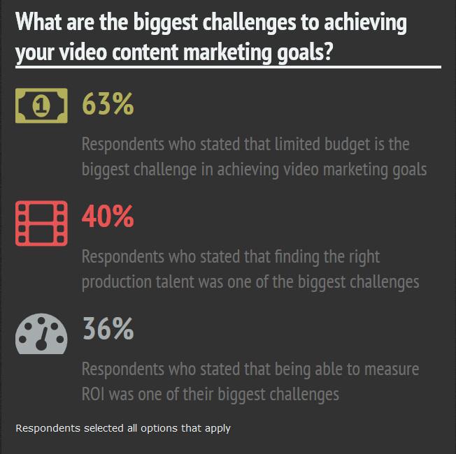 Annual Customer Video Trends Survey