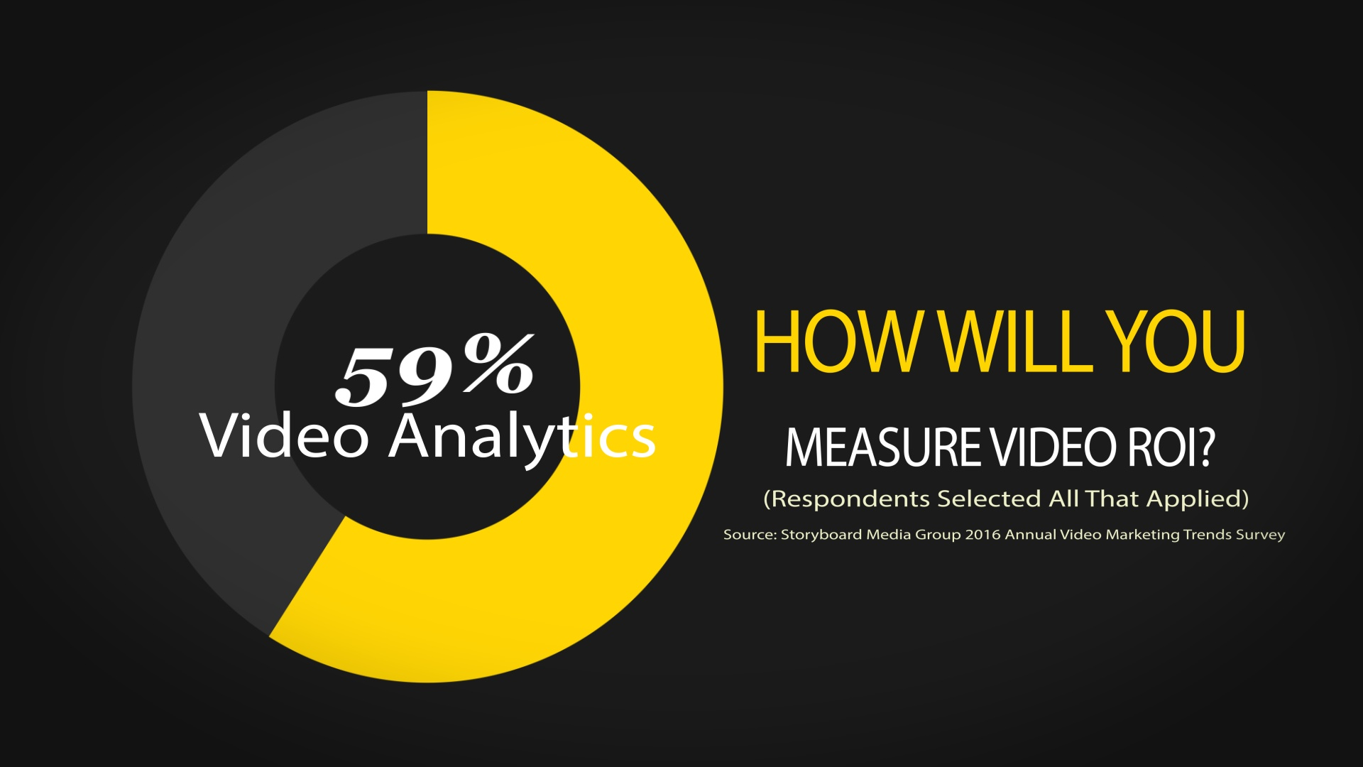 Using video content wisely and knowing how to track its use is key to measuring ROI.