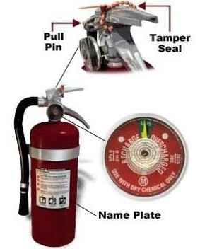 Many fire extinguishers have a pressure guage showing if it is charged or used.