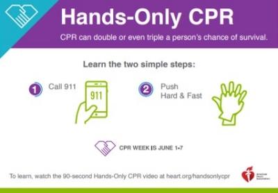 Hands-Only CPR.jpg