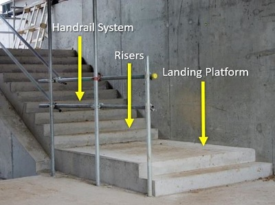 Platform landings on stairways must be free of obstructions such as cumulation of debris, materials, trash. The door or gate opening up onto a platform of stairway must open freely and not present a tripping hazard.