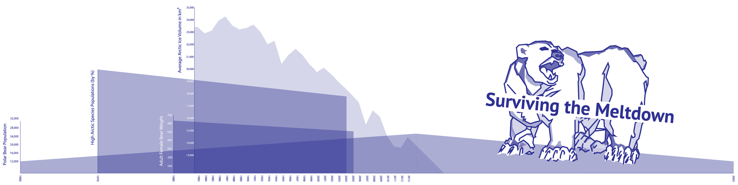 OverlayGraph 44-01.png