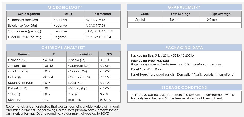 Trapani Salt Analysis.png
