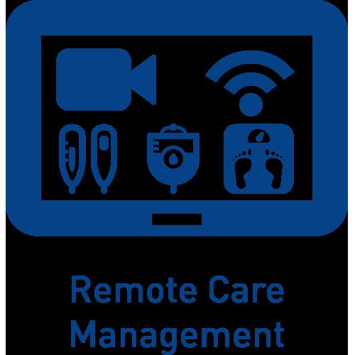 Sundale TeleCare Remote Care Management
