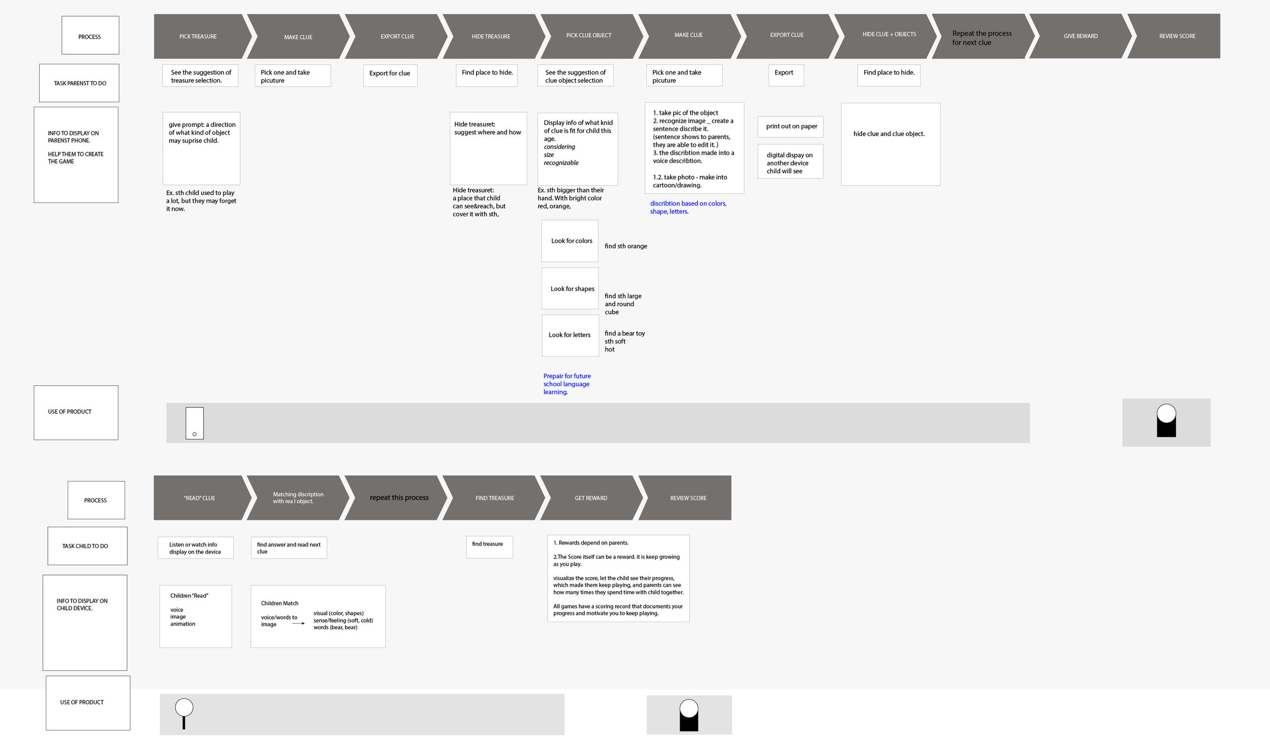 process-07.jpg