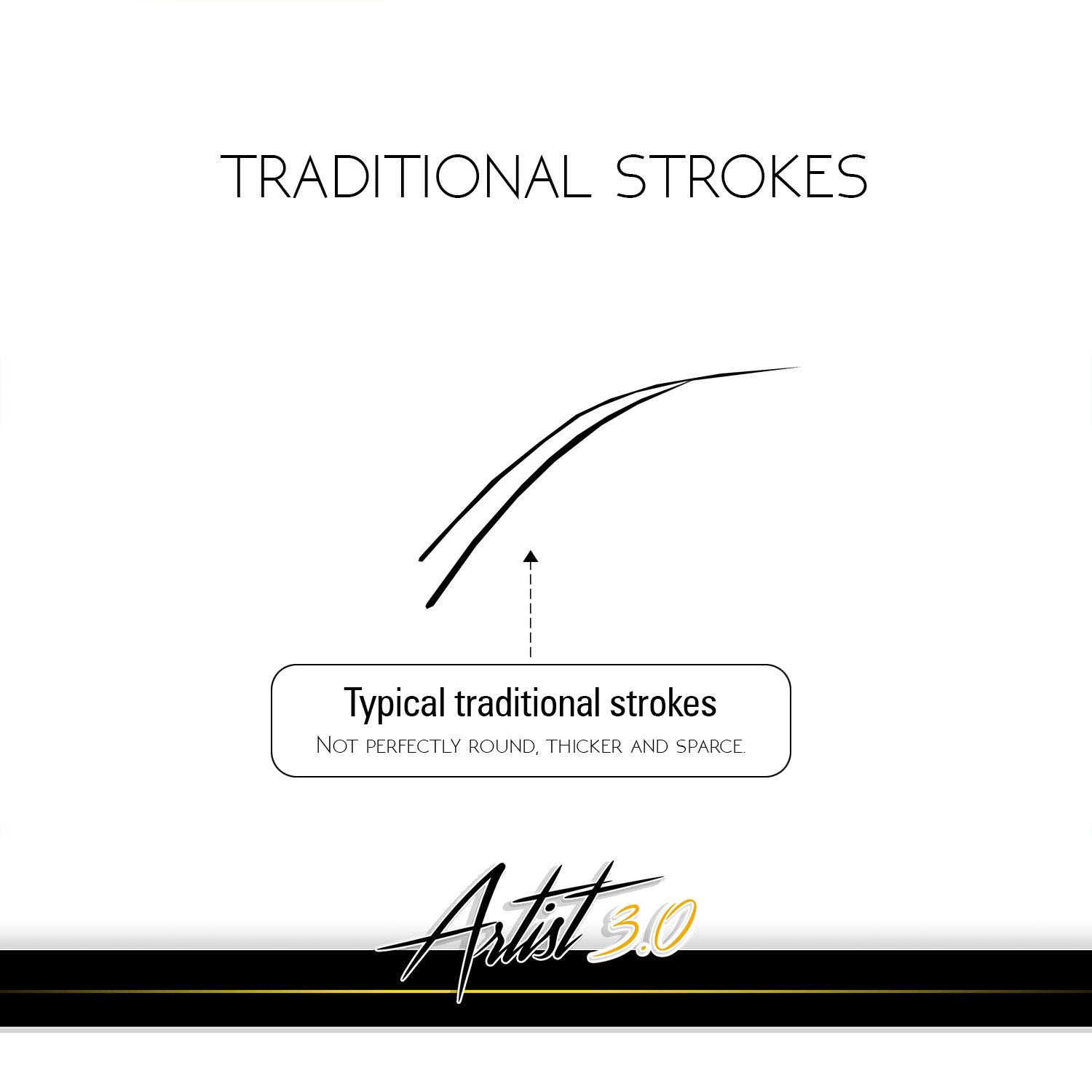 The problem with traditional strokes is their thickness and quite often also artist's inability to make those round. Very often also lines can be made durable by cutting the needles too deep into skin. Even if an artist makes flawless perfect traditional strokes the result can still be detected and can be detected.