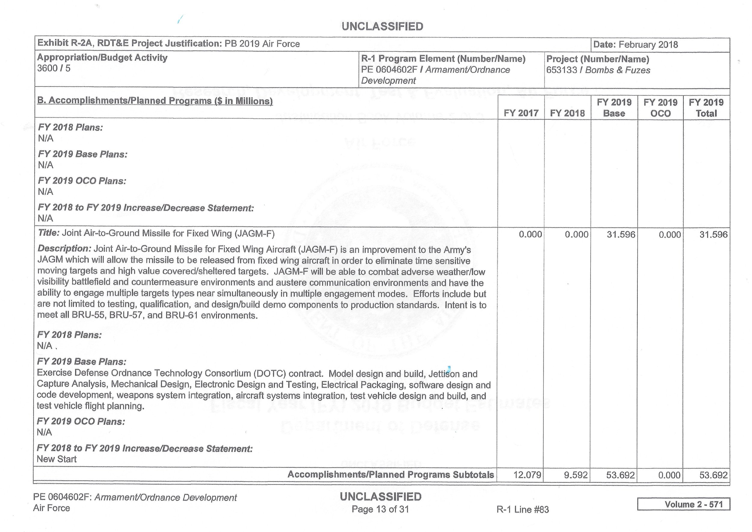 JAGM-F FY19 Budget Request for USAF Public Document.jpg