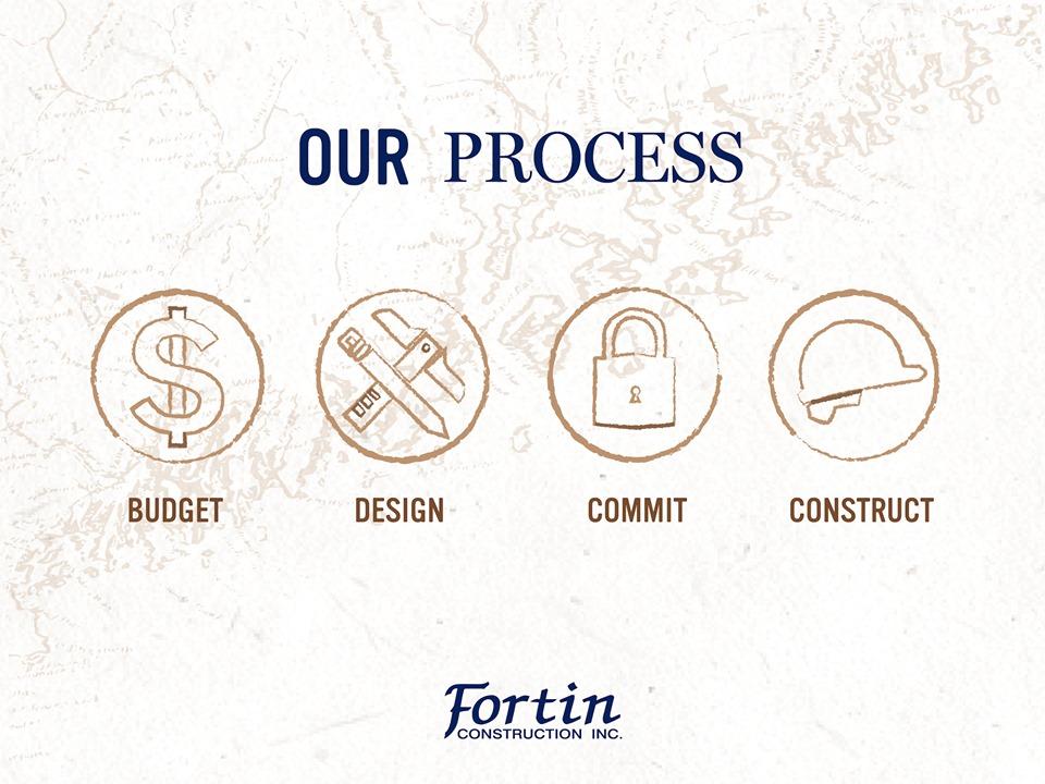fortin process