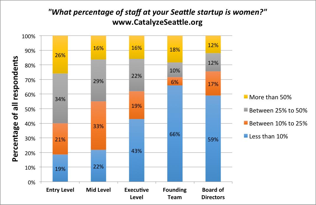 Gender leadership gap.png
