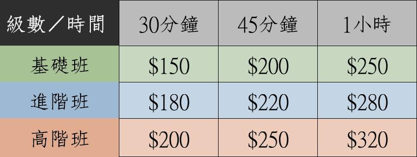 中樂常規收費表.png