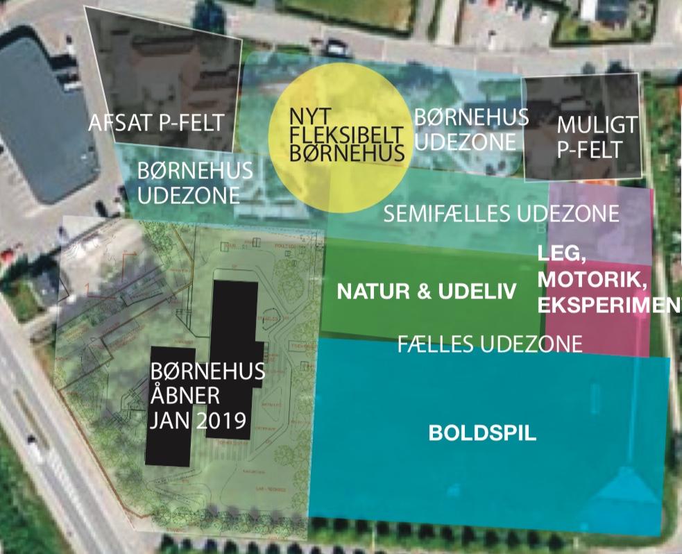 Her er et udsnit af helhedsplanen for Blovstrød Børne- og Læringsby. Øverst på planen ses Byagervej, hvor der er markeret: Nyt parkeringsområde 1 (op mod Netto) + Nyt fleksibelt Børnehus 2 + Ny udezone + Ny parkeringsområde 2.Illustartion:Autens