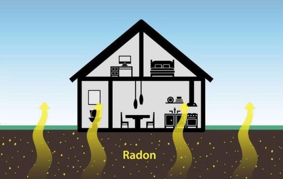 I Allerød Kommune har 53% af målte boliger fået målt et radonniveau, der ligger på et niveau, hvor myndighederne anbefaler proaktive tiltag. Kommunen har undersøgt radakoncentrationen i skolerne, og nu kommer resultaterne snart fra undersøgelserne i daginstitutionerne.