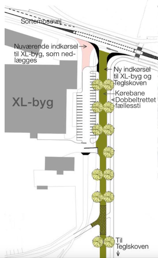 Som det fremgår af planen, lukkes den nuværende indkørsel til XL-byg, og adgangen bliver fremover ved en overkørsel fra den nye vej. Hele vejanlægget frem til Teglskovsbyggeriet bliver beplantet med lindetræer på begge sider af kørebanen. Tekster: AOB