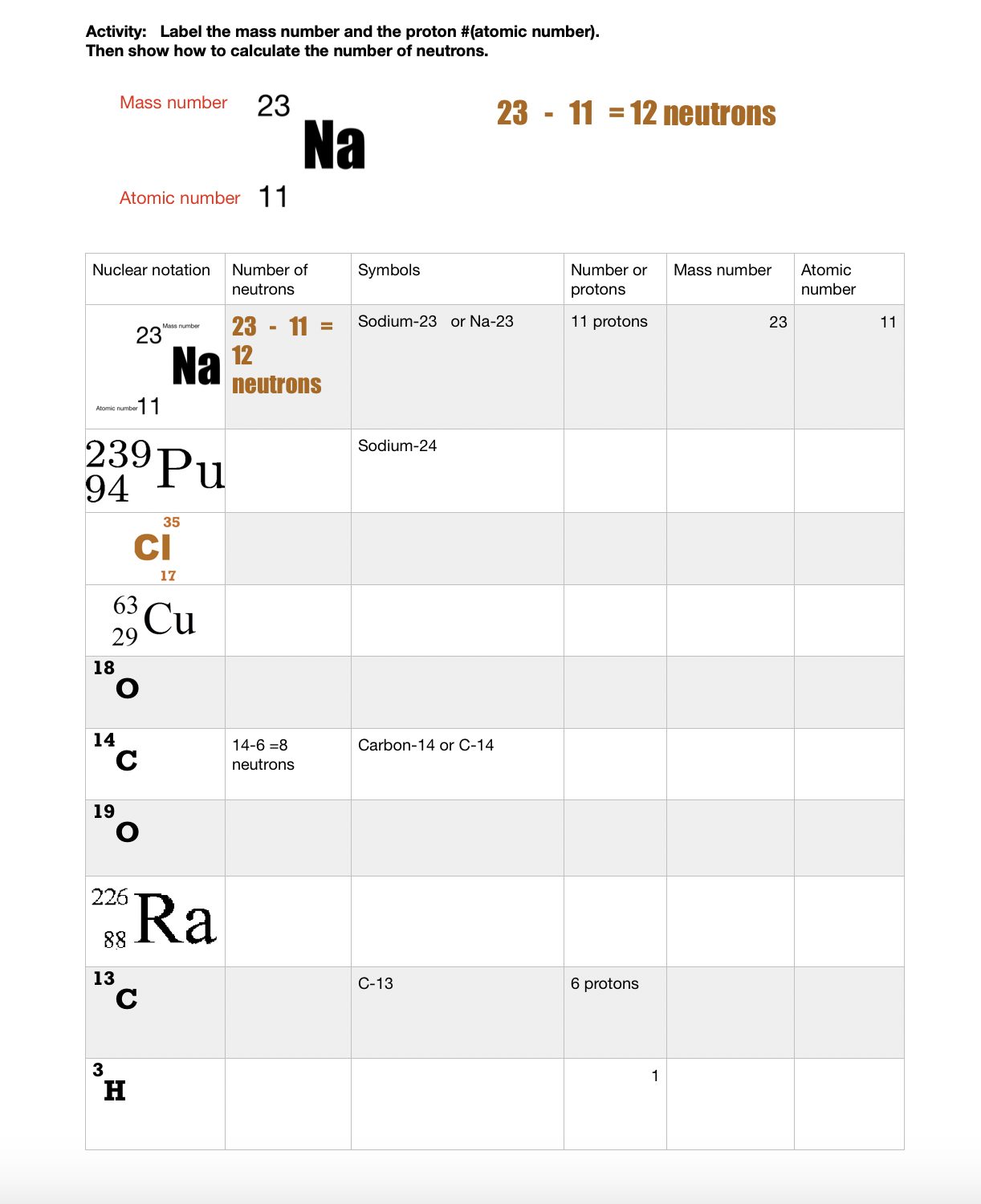 nuclear notation worksheet.png