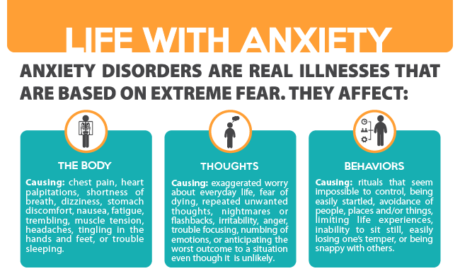 Life with Anxiety