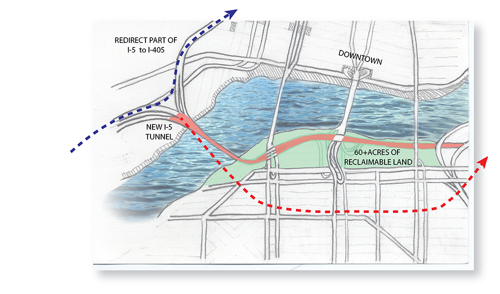If you put part of I-5 underground and part of the traffic onto I-405, you could increase driveability and access while gaining 60+ acres of waterfront real estate!