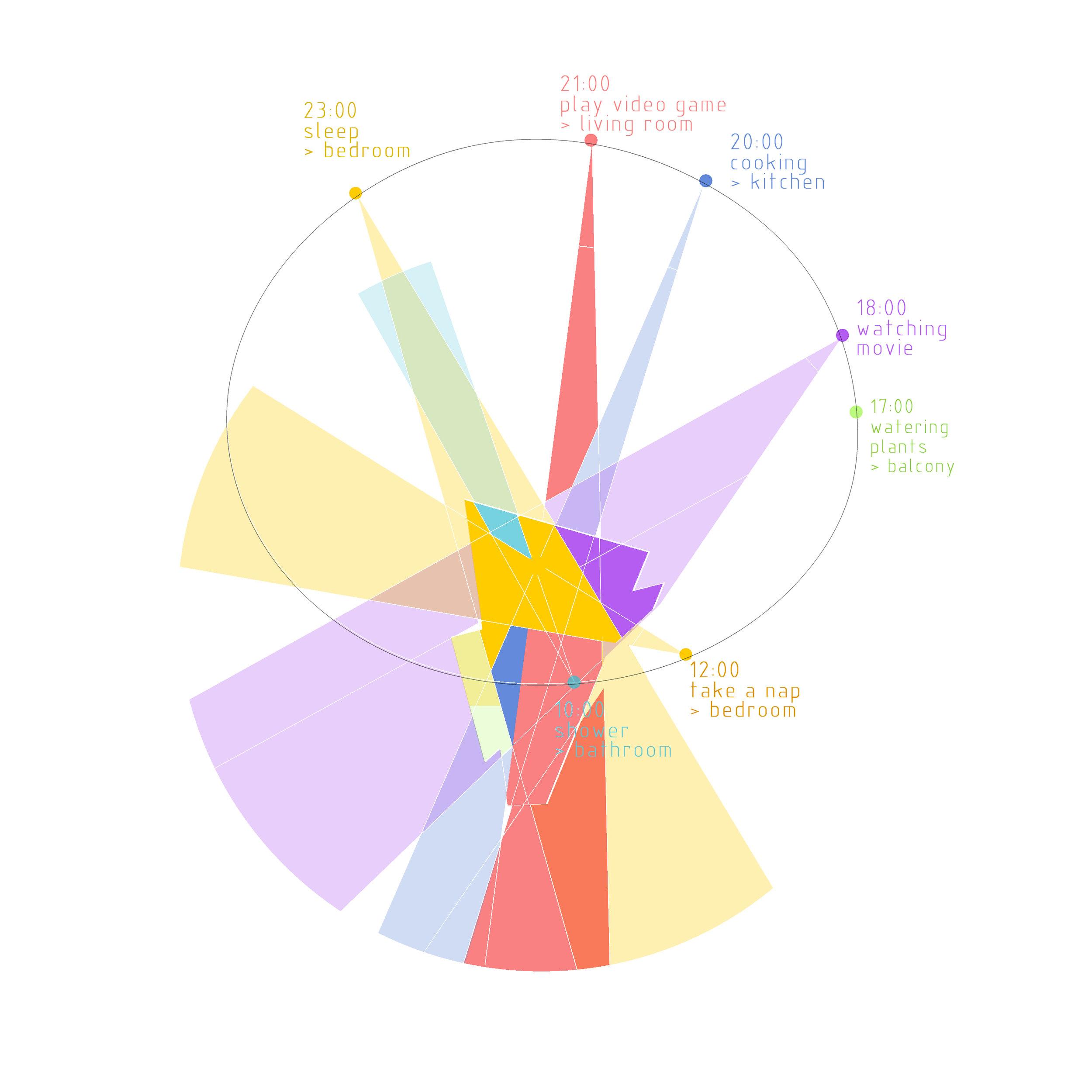 SparanoMooneyArchitecture_PulsarHouse_Diagram1.jpg